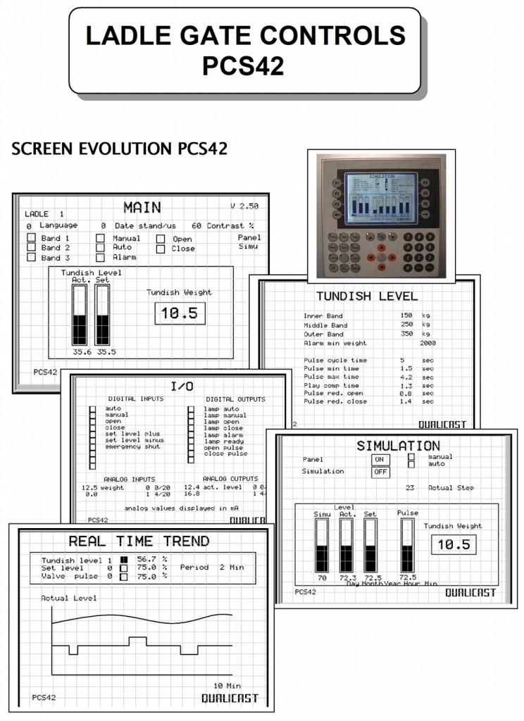 compact control system pcs41    pcs43